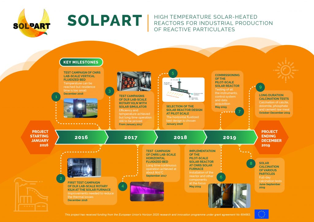 solpart4-01